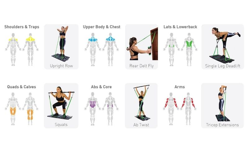 BodyBoss 2.0 Home Gym Review - Exercise Table